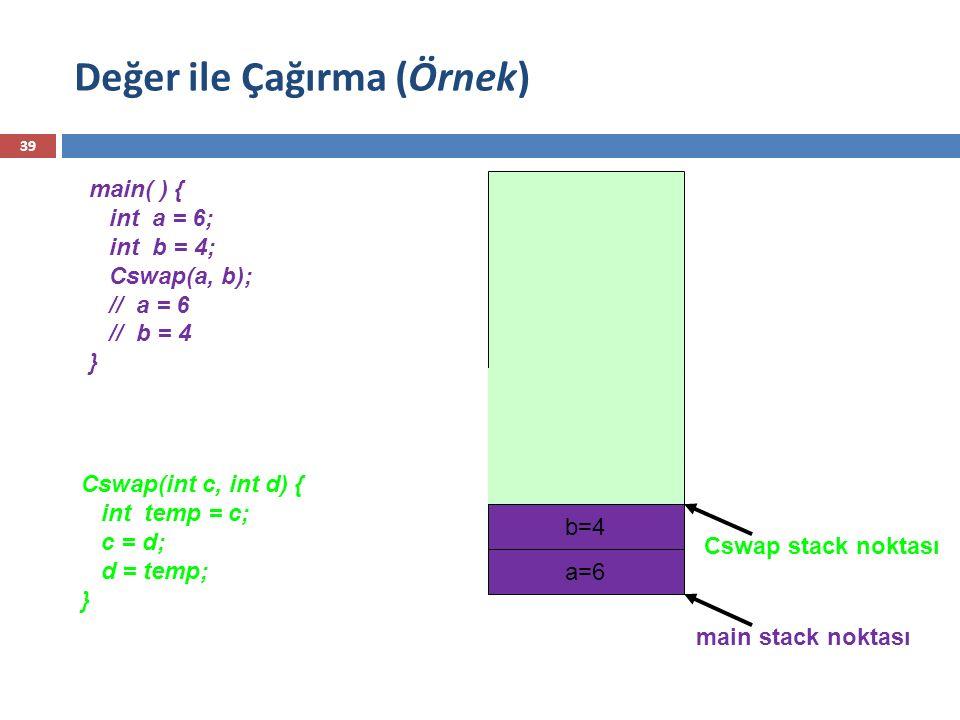 b=4 a=6 main( ) { int a = 6; int b = 4; Cswap(a, b); // a = 6 // b = 4 } Cswap(int c, int d) { int temp = c; c = d; d = temp; } main stack noktası Csw