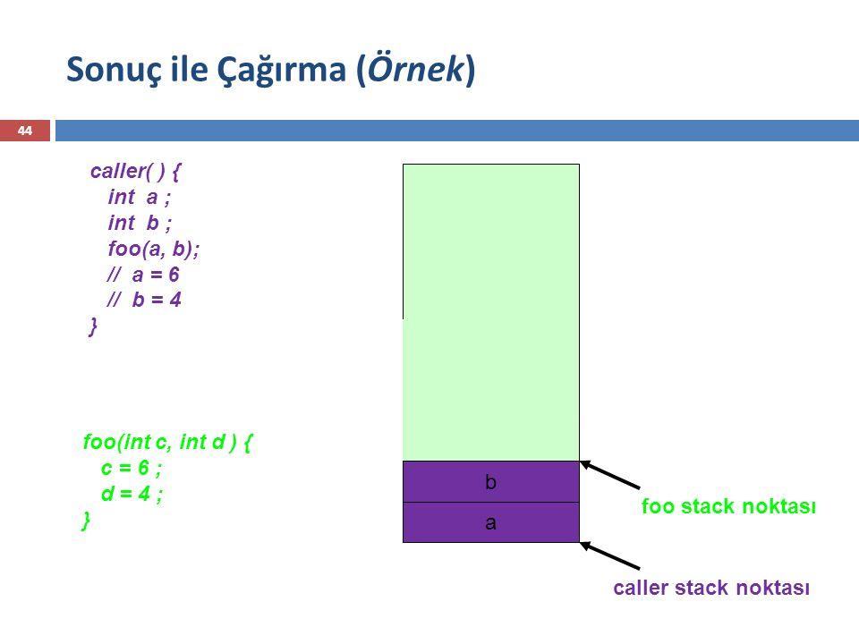 b d a c caller stack noktası caller( ) { int a ; int b ; foo(a, b); // a = 6 // b = 4 } foo(int c, int d ) { c = 6 ; d = 4 ; } foo stack noktası =6 =4