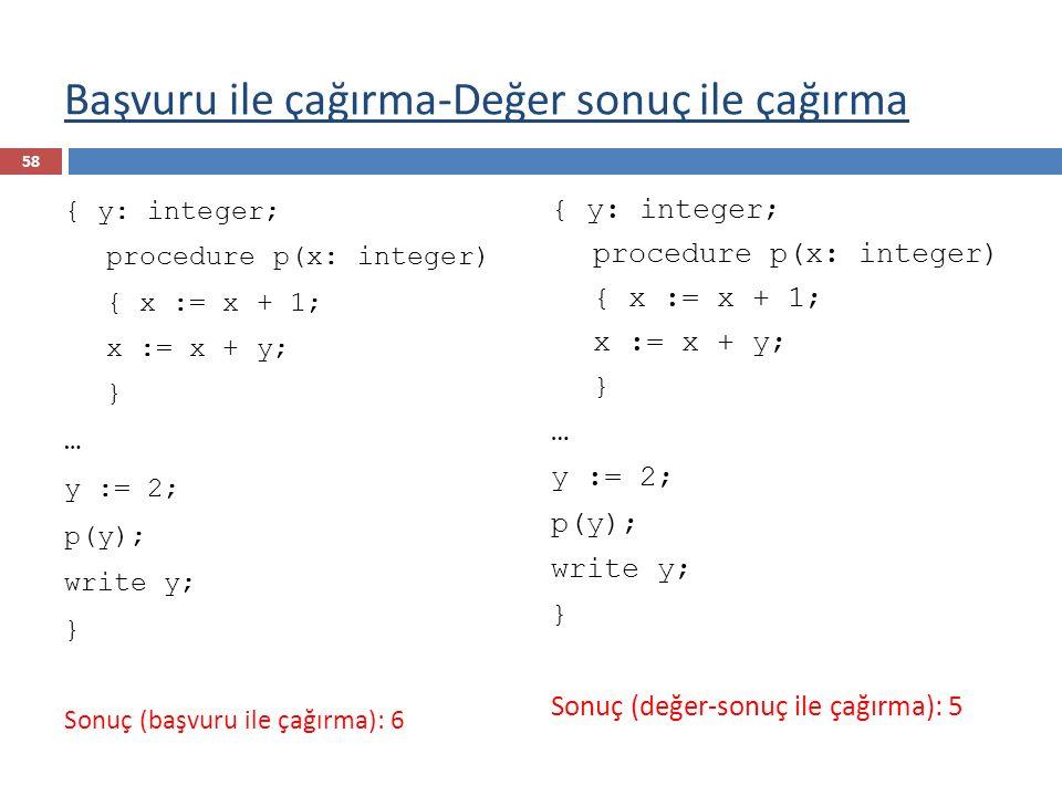 Başvuru ile çağırma-Değer sonuç ile çağırma { y: integer; procedure p(x: integer) { x := x + 1; x := x + y; } … y := 2; p(y); write y; } Sonuç (başvur
