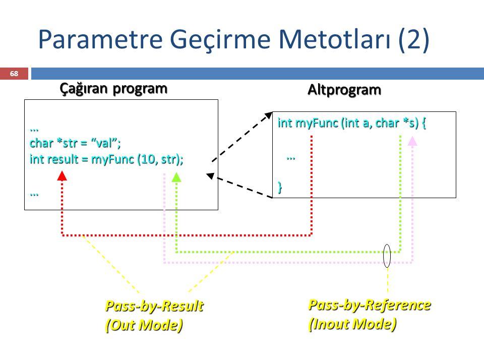 "Parametre Geçirme Metotları (2) Çağıran program Altprogram int myFunc (int a, char *s) { …} … char *str = ""val""; int result = myFunc (10, str); … Pass"