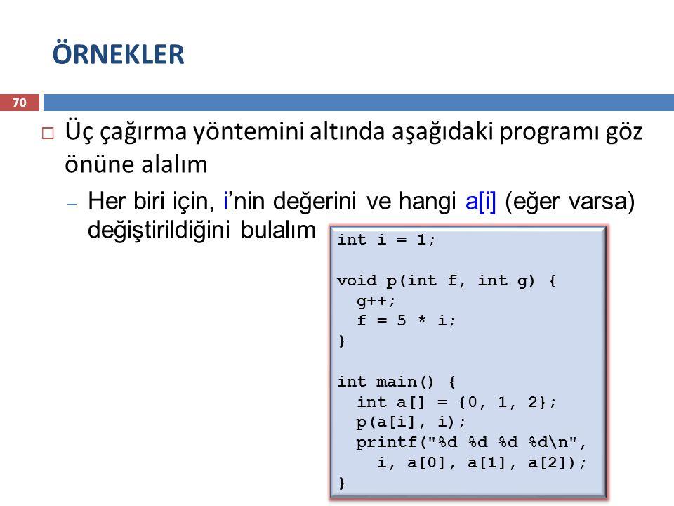  Üç çağırma yöntemini altında aşağıdaki programı göz önüne alalım – Her biri için, i'nin değerini ve hangi a[i] (eğer varsa) değiştirildiğini bulalım