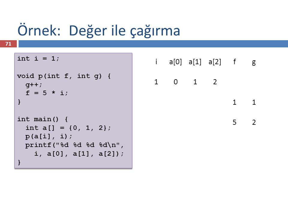 Örnek: Değer ile çağırma int i = 1; void p(int f, int g) { g++; f = 5 * i; } int main() { int a[] = {0, 1, 2}; p(a[i], i); printf(