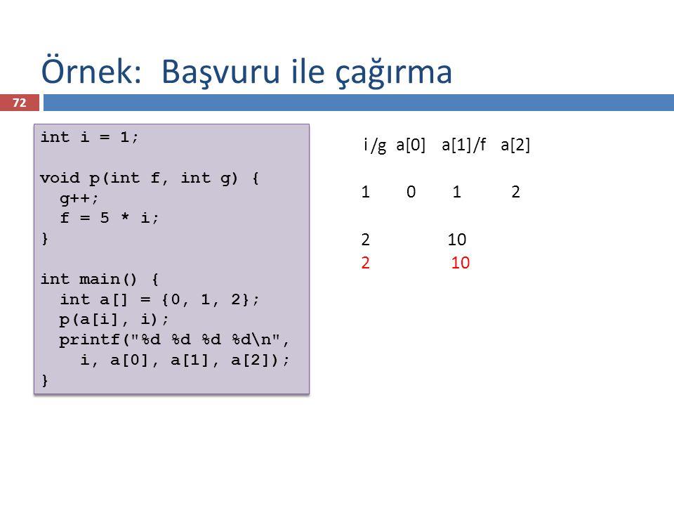 Örnek: Başvuru ile çağırma int i = 1; void p(int f, int g) { g++; f = 5 * i; } int main() { int a[] = {0, 1, 2}; p(a[i], i); printf(