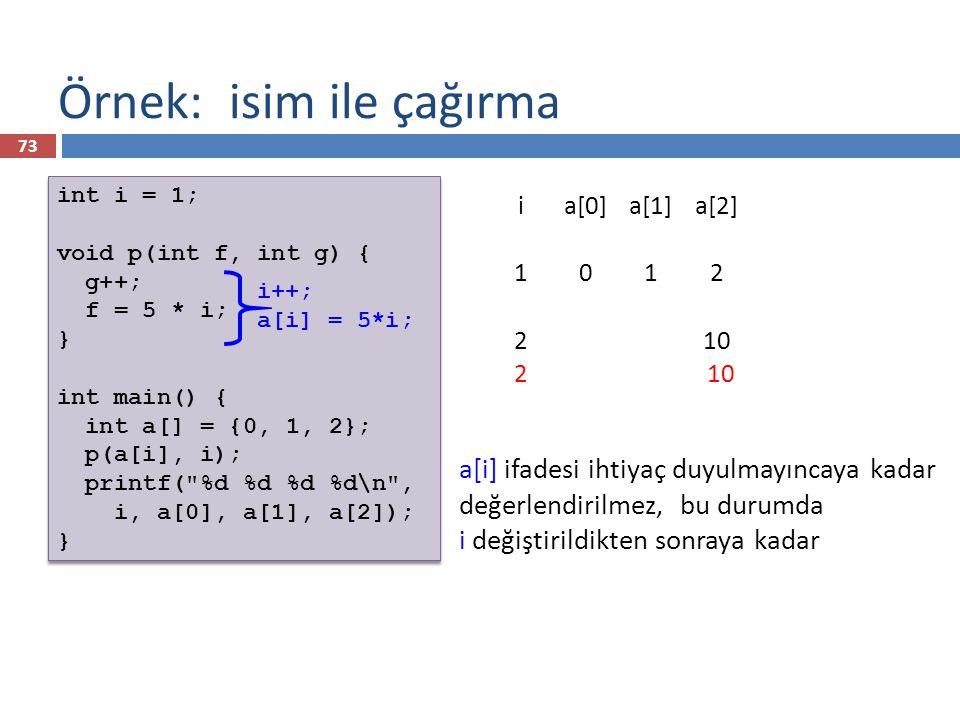 Örnek: isim ile çağırma int i = 1; void p(int f, int g) { g++; f = 5 * i; } int main() { int a[] = {0, 1, 2}; p(a[i], i); printf(