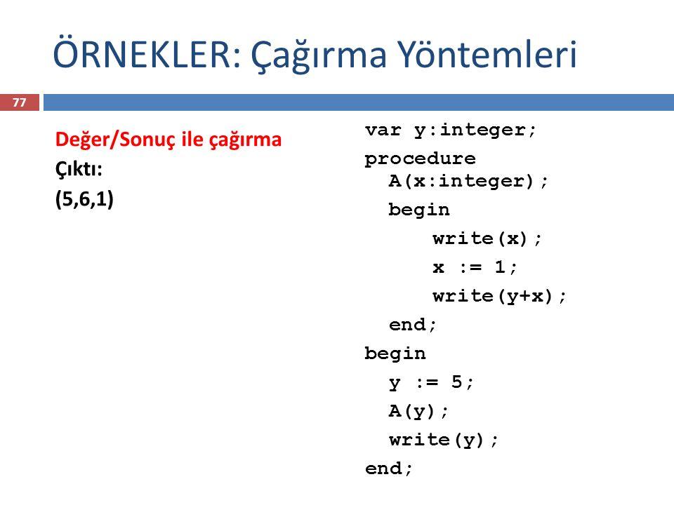 ÖRNEKLER: Çağırma Yöntemleri var y:integer; procedure A(x:integer); begin write(x); x := 1; write(y+x); end; begin y := 5; A(y); write(y); end; Değer/