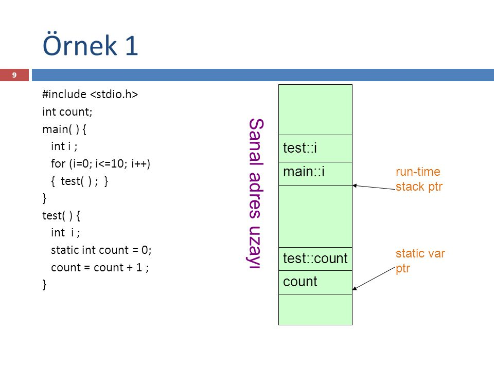 Örnek 1 #include int count; main( ) { int i ; for (i=0; i<=10; i++) { test( ) ; } } test( ) { int i ; static int count = 0; count = count + 1 ; } count test::count main::i test::i static var ptr run-time stack ptr Sanal adres uzayı 9