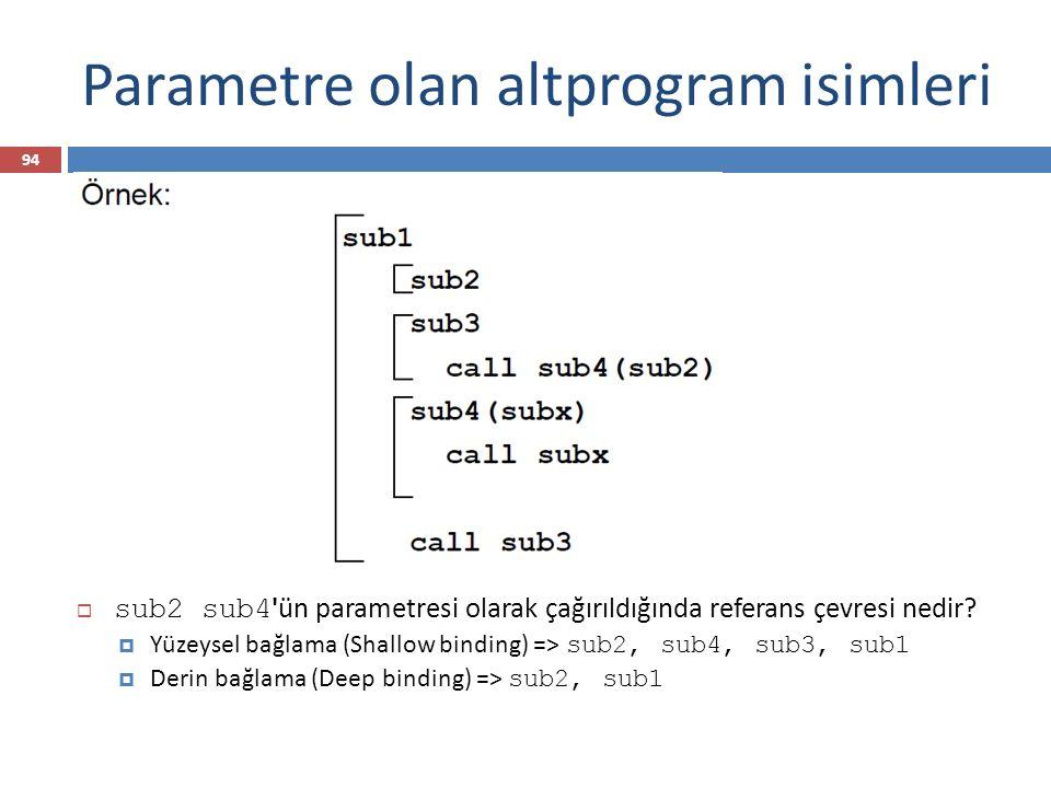 Parametre olan altprogram isimleri 94  sub2 sub4 'ün parametresi olarak çağırıldığında referans çevresi nedir?  Yüzeysel bağlama (Shallow binding) =