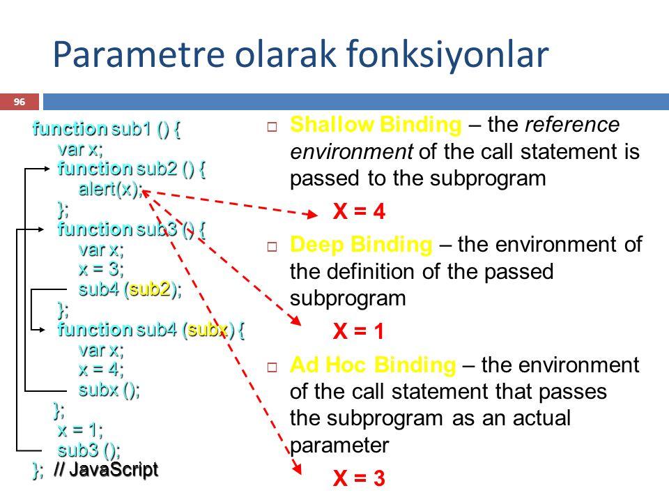 Parametre olarak fonksiyonlar 96  Shallow Binding – the reference environment of the call statement is passed to the subprogram X = 4  Deep Binding