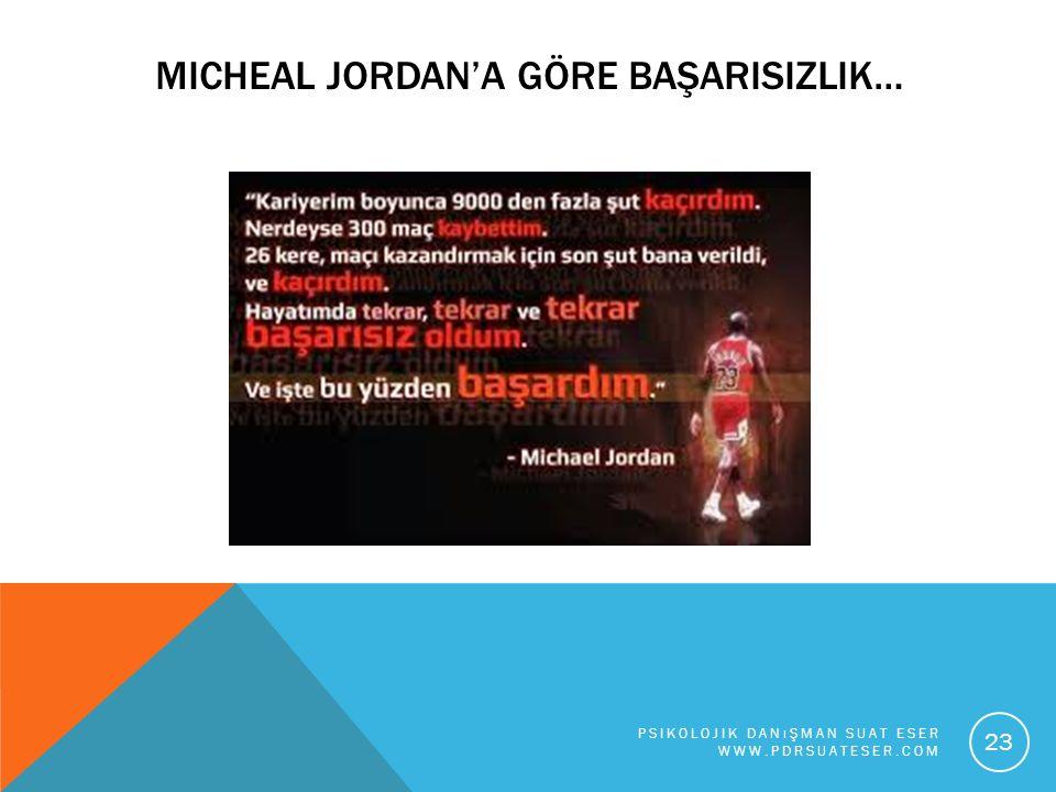 MICHEAL JORDAN'A GÖRE BAŞARISIZLIK… PSIKOLOJIK DANıŞMAN SUAT ESER WWW.PDRSUATESER.COM 23