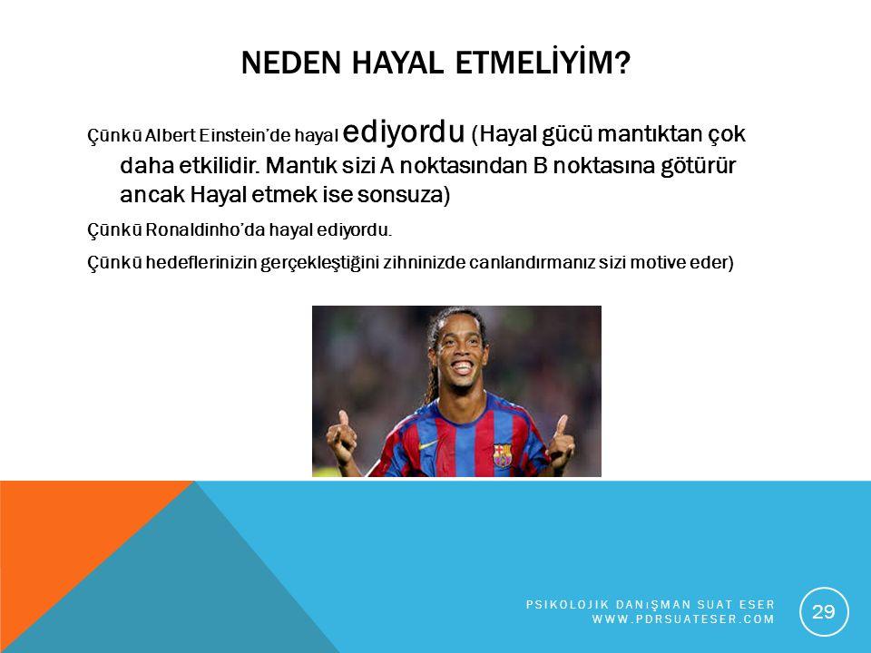 NEDEN HAYAL ETMELİYİM.