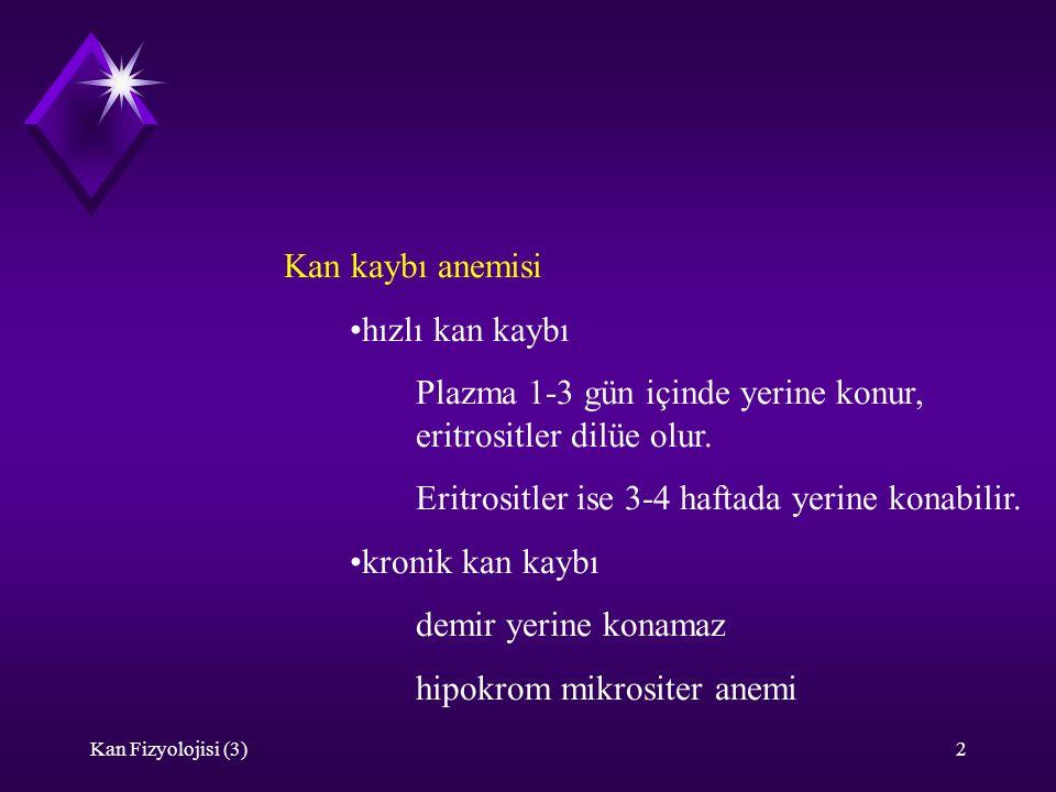 Kan Fizyolojisi (3)2 Kan kaybı anemisi hızlı kan kaybı Plazma 1-3 gün içinde yerine konur, eritrositler dilüe olur.