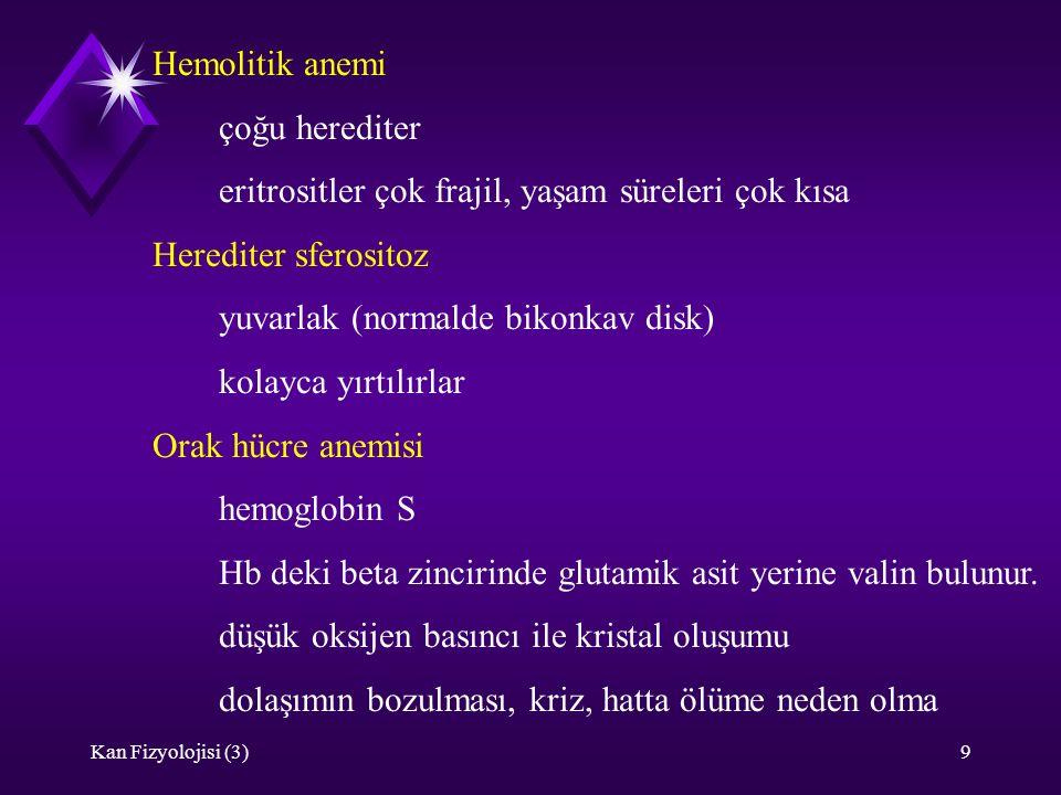 Kan Fizyolojisi (3)9 Hemolitik anemi çoğu herediter eritrositler çok frajil, yaşam süreleri çok kısa Herediter sferositoz yuvarlak (normalde bikonkav disk) kolayca yırtılırlar Orak hücre anemisi hemoglobin S Hb deki beta zincirinde glutamik asit yerine valin bulunur.