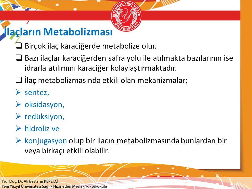 İlaçların Metabolizması  Birçok ilaç karaciğerde metabolize olur.  Bazı ilaçlar karaciğerden safra yolu ile atılmakta bazılarının ise idrarla atılım