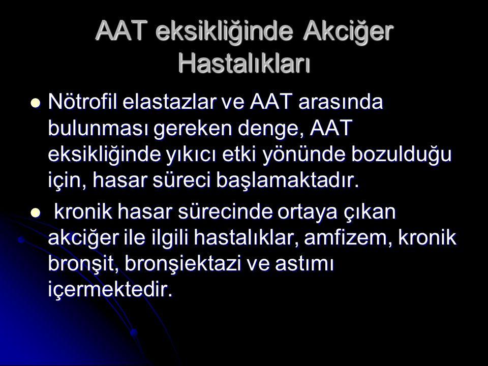 AAT eksikliğinde Akciğer Hastalıkları Nötrofil elastazlar ve AAT arasında bulunması gereken denge, AAT eksikliğinde yıkıcı etki yönünde bozulduğu için