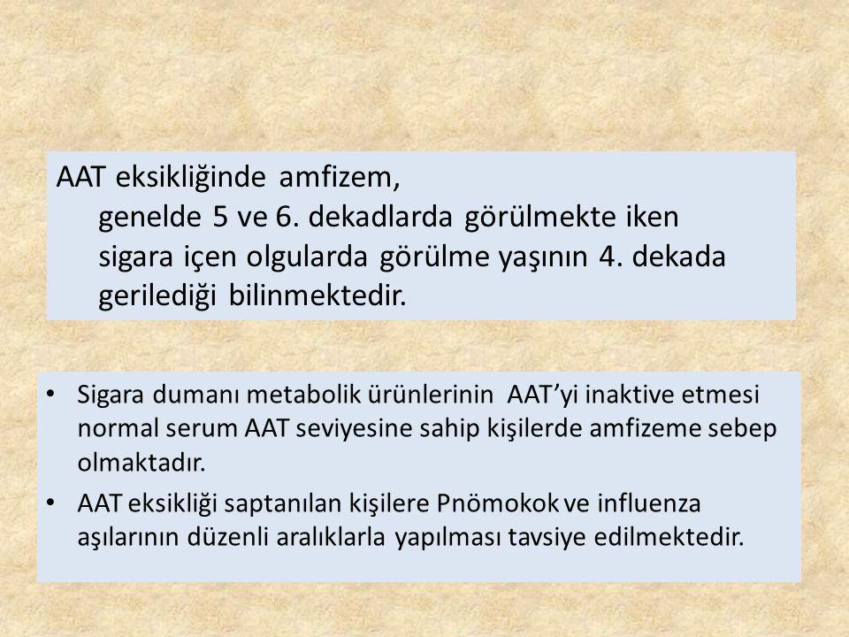 Sigara dumanı metabolik ürünlerinin AAT'yi inaktive etmesi normal serum AAT seviyesine sahip kişilerde amfizeme sebep olmaktadır. AAT eksikliği saptan