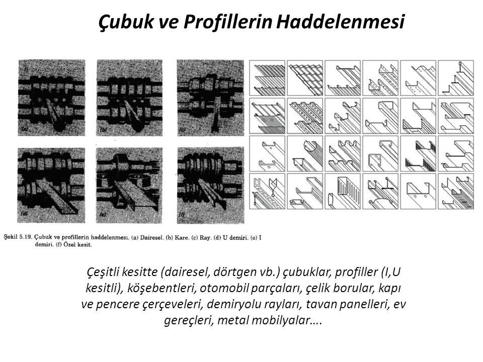Çeşitli kesitte (dairesel, dörtgen vb.) çubuklar, profiller (I,U kesitli), köşebentleri, otomobil parçaları, çelik borular, kapı ve pencere çerçeveler