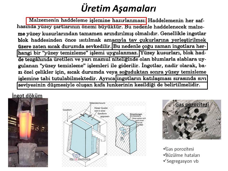 Üretim Aşamaları Gas porozitesi Büzülme hataları Segregasyon vb Gas porozitesi İngot döküm