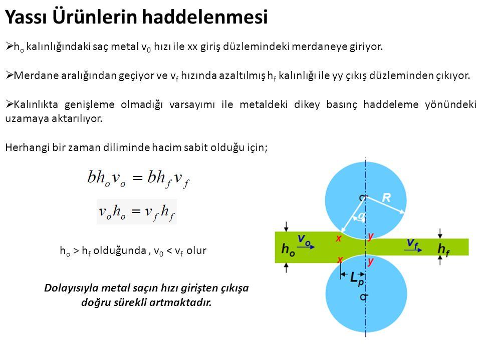 Yassı Ürünlerin haddelenmesi Merdanenin çevresel hızının yatay bileşeni Metal saçın hızının (V) merdanenin yatay hız (V m.y ) bileşenine eşit olduğu (V= V m.y ) düzleme nötr düzlem denilmektedir.