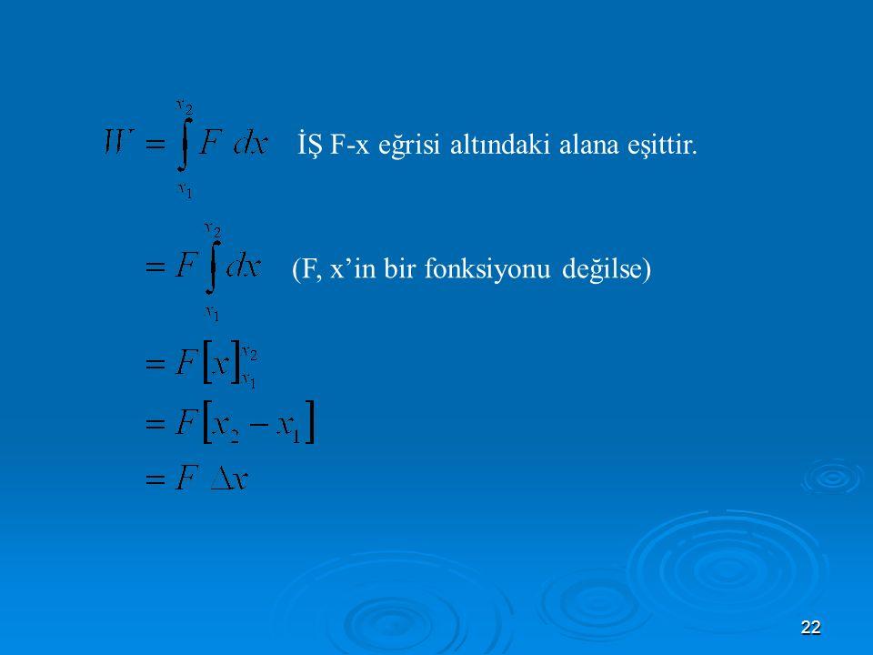 22 (F, x'in bir fonksiyonu değilse) İŞ F-x eğrisi altındaki alana eşittir.