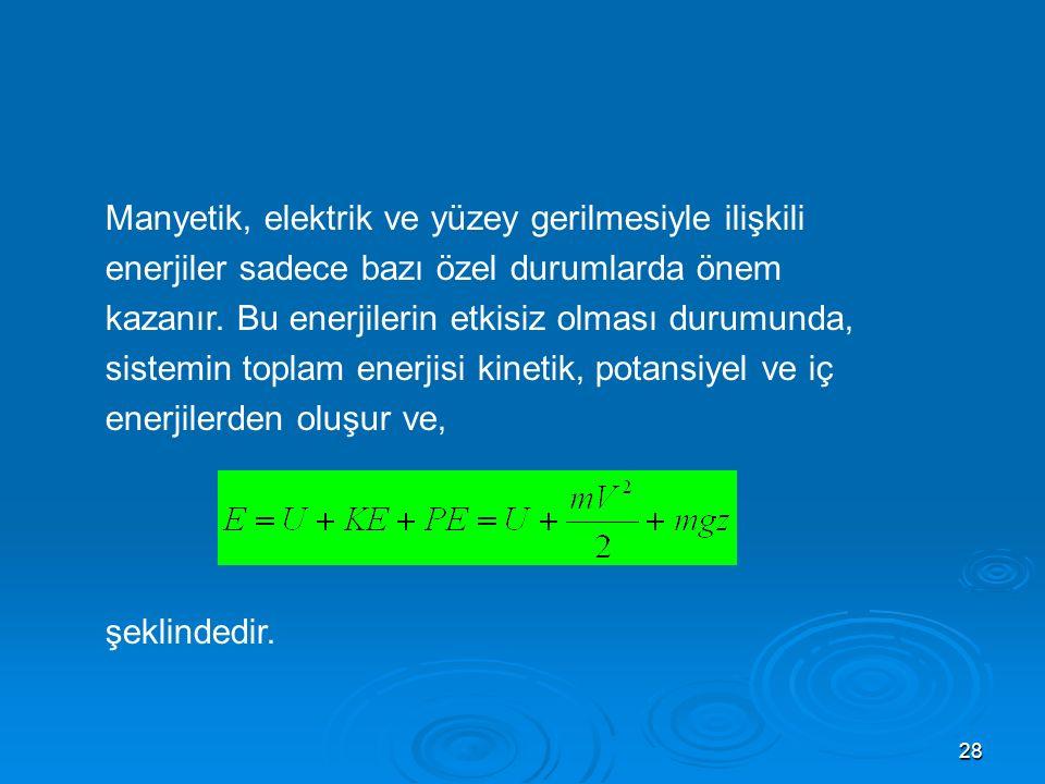 28 Manyetik, elektrik ve yüzey gerilmesiyle ilişkili enerjiler sadece bazı özel durumlarda önem kazanır.