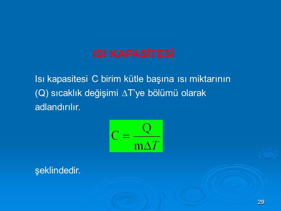 29 ISI KAPASİTESİ Isı kapasitesi C birim kütle başına ısı miktarının (Q) sıcaklık değişimi  T'ye bölümü olarak adlandırılır.