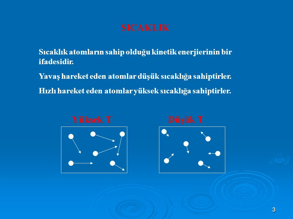 3 Yüksek TDüşük T SICAKLIK Sıcaklık atomların sahip olduğu kinetik enerjierinin bir ifadesidir.