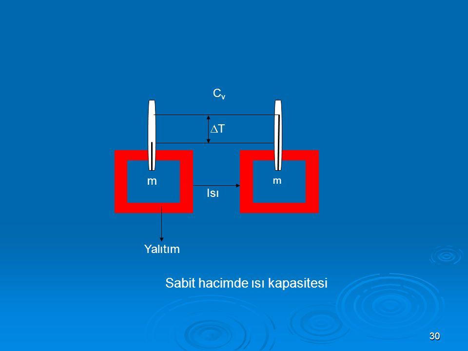 30 Sabit hacimde ısı kapasitesi m m TT Isı Yalıtım CvCv