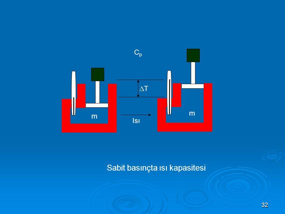 32 m m Isı TT CpCp Sabit basınçta ısı kapasitesi