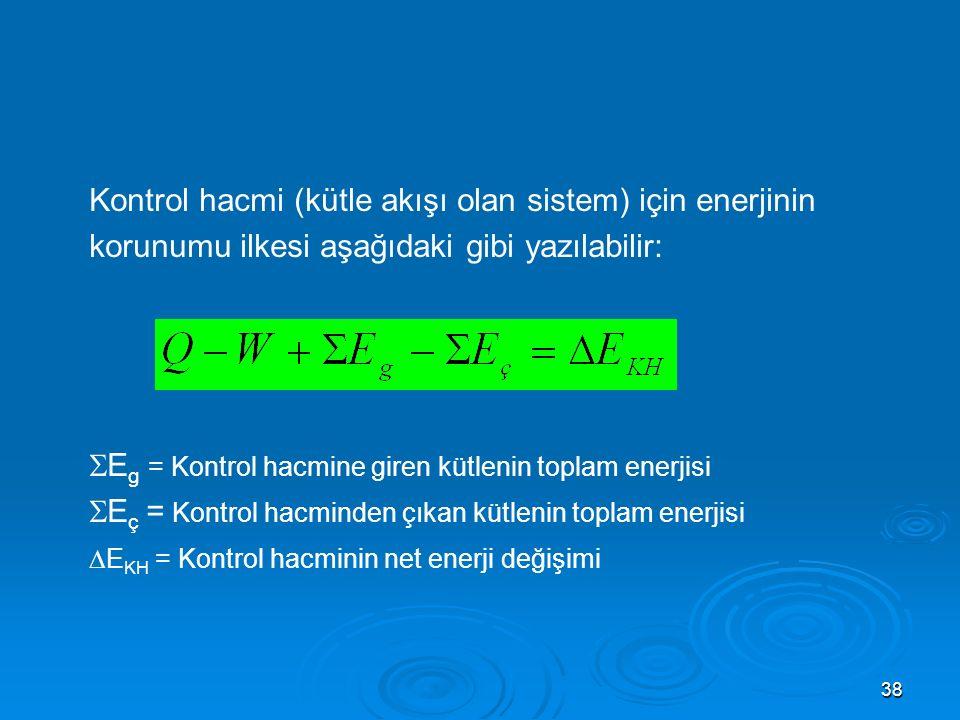 38 Kontrol hacmi (kütle akışı olan sistem) için enerjinin korunumu ilkesi aşağıdaki gibi yazılabilir:  E g = Kontrol hacmine giren kütlenin toplam enerjisi  E ç = Kontrol hacminden çıkan kütlenin toplam enerjisi  E KH = Kontrol hacminin net enerji değişimi