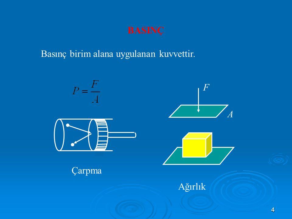 45 Isıl enerjinin işe dönüşmesi ısı makineleri aracılığıyla gerçekleşir: 1.