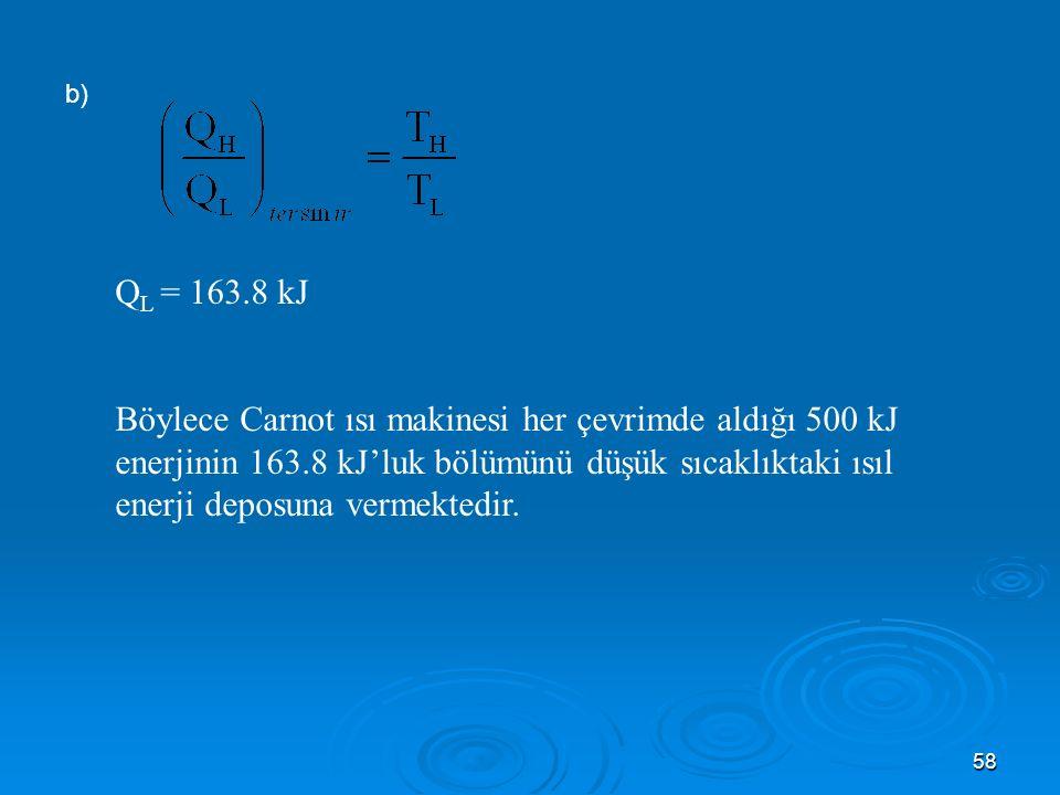 58 b) Q L = 163.8 kJ Böylece Carnot ısı makinesi her çevrimde aldığı 500 kJ enerjinin 163.8 kJ'luk bölümünü düşük sıcaklıktaki ısıl enerji deposuna vermektedir.