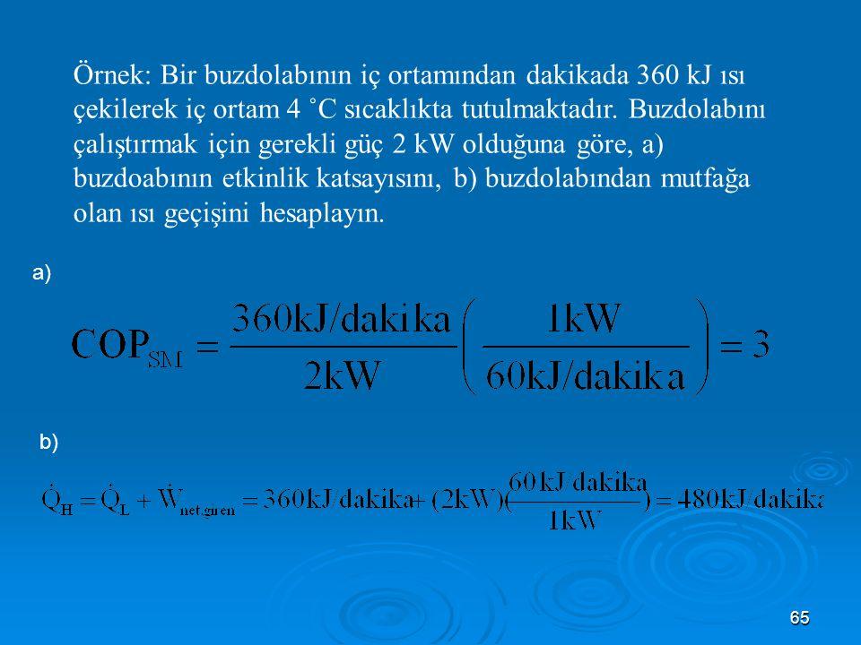 65 Örnek: Bir buzdolabının iç ortamından dakikada 360 kJ ısı çekilerek iç ortam 4 ˚C sıcaklıkta tutulmaktadır.