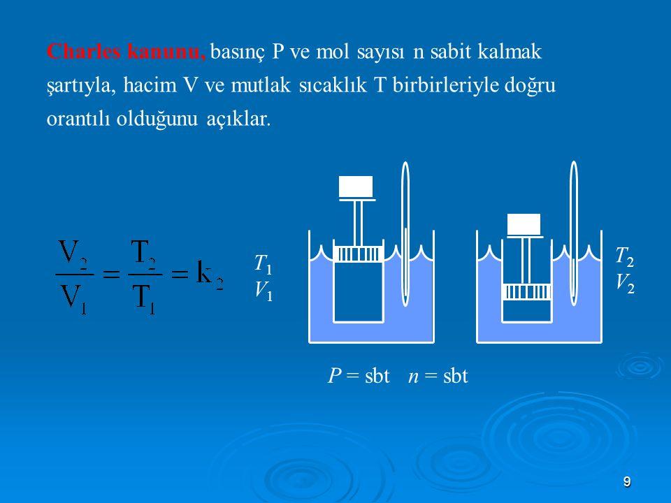 10 Gay-Lussac kanunu, hacim ve mol sayıları sabit tutulmak şartıyla mutlak basınç ve mutlak sıcaklığın doğru orantılı olduğunu ifade eder.