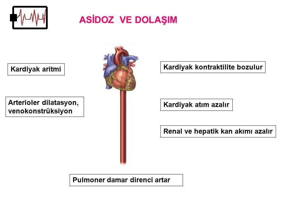 Kardiyak kontraktilite bozulur Arterioler dilatasyon, venokonstrüksiyon Pulmoner damar direnci artar Kardiyak atım azalır Kardiyak aritmi ASİDOZ VE DO