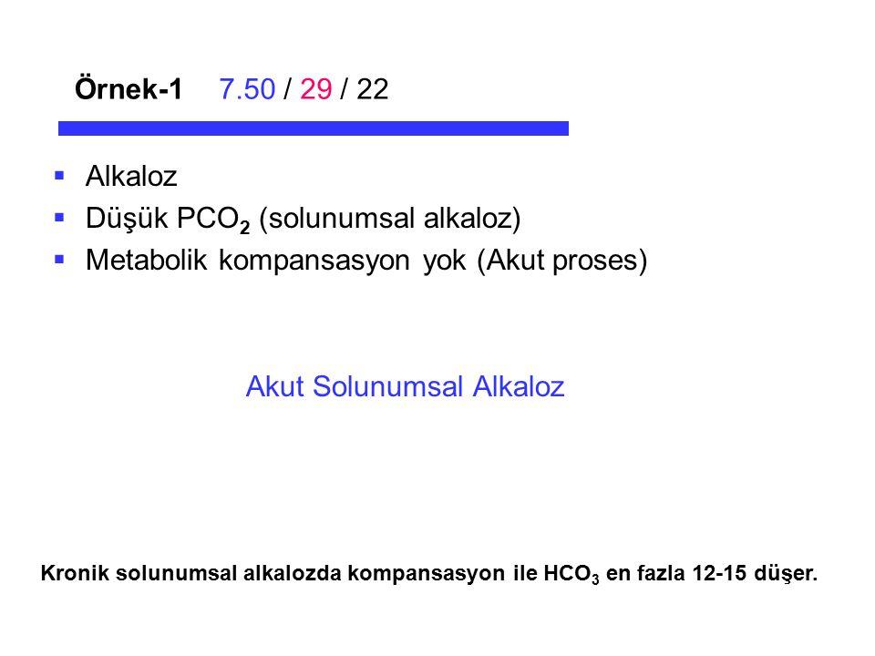 Örnek-17.50 / 29 / 22  Alkaloz  Düşük PCO 2 (solunumsal alkaloz)  Metabolik kompansasyon yok (Akut proses) Akut Solunumsal Alkaloz Kronik solunumsa