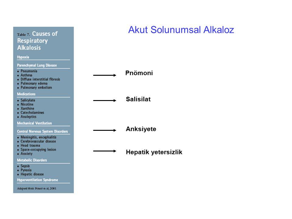 Akut Solunumsal Alkaloz Pnömoni Salisilat Anksiyete Hepatik yetersizlik