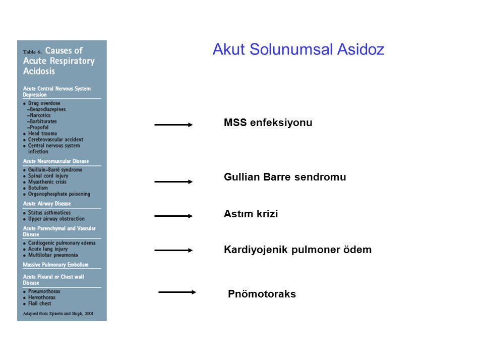 MSS enfeksiyonu Gullian Barre sendromu Astım krizi Kardiyojenik pulmoner ödem Pnömotoraks Akut Solunumsal Asidoz