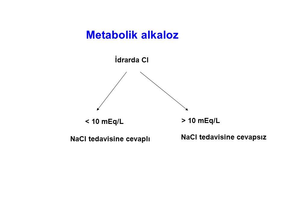 Metabolik alkaloz İdrarda Cl < 10 mEq/L > 10 mEq/L NaCl tedavisine cevaplı NaCl tedavisine cevapsız
