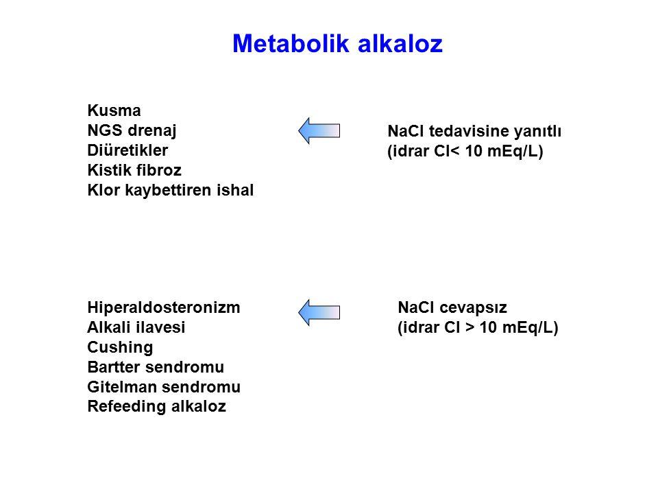 Kusma NGS drenaj Diüretikler Kistik fibroz Klor kaybettiren ishal NaCl tedavisine yanıtlı (idrar Cl< 10 mEq/L) NaCl cevapsız (idrar Cl > 10 mEq/L) Hip