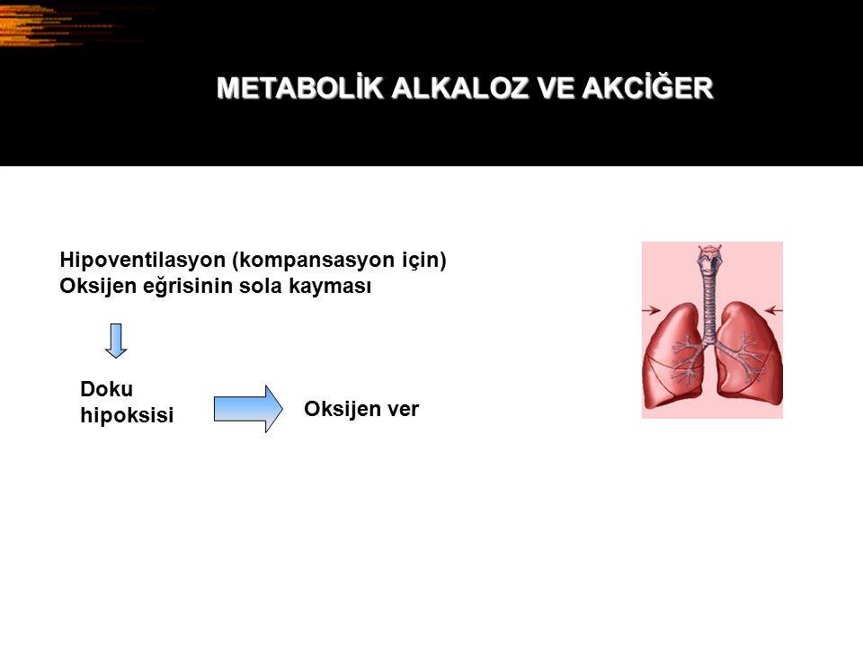 METABOLİK ALKALOZ VE AKCİĞER Hipoventilasyon (kompansasyon için) Oksijen eğrisinin sola kayması Oksijen ver Doku hipoksisi