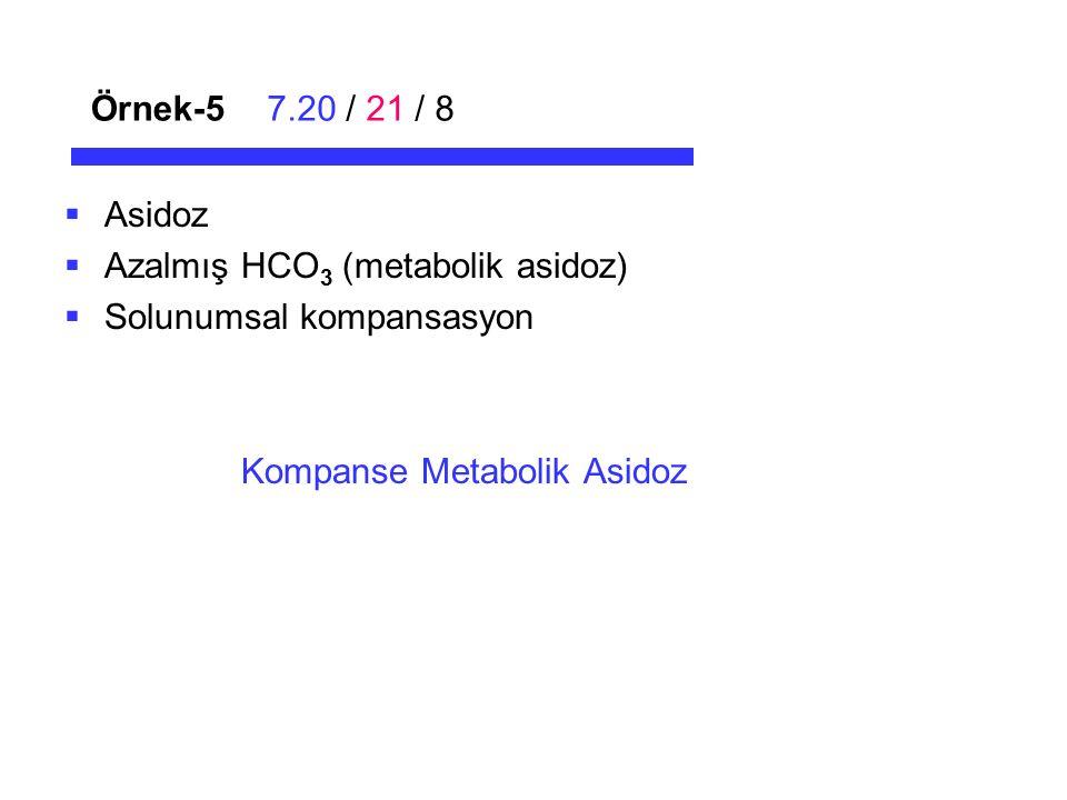 Örnek-57.20 / 21 / 8  Asidoz  Azalmış HCO 3 (metabolik asidoz)  Solunumsal kompansasyon Kompanse Metabolik Asidoz