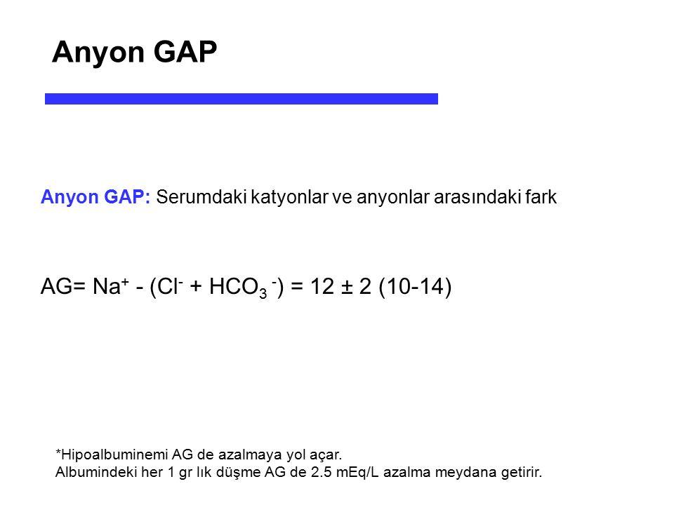 Anyon GAP Anyon GAP: Serumdaki katyonlar ve anyonlar arasındaki fark AG= Na + - (Cl - + HCO 3 - ) = 12 ± 2 (10-14) *Hipoalbuminemi AG de azalmaya yol