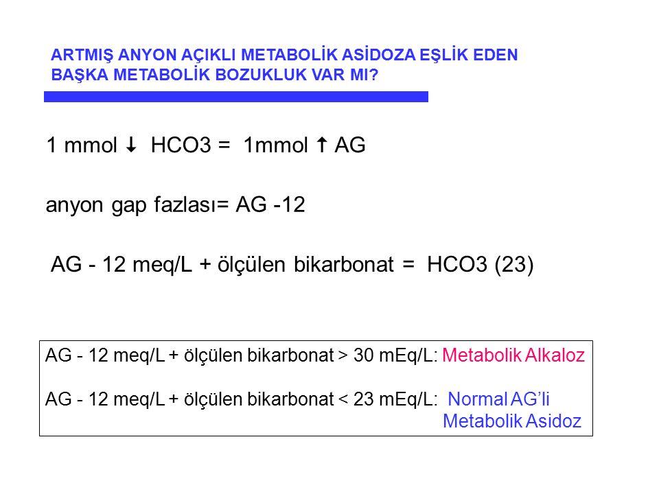 ARTMIŞ ANYON AÇIKLI METABOLİK ASİDOZA EŞLİK EDEN BAŞKA METABOLİK BOZUKLUK VAR MI? AG - 12 meq/L + ölçülen bikarbonat = HCO3 (23) AG - 12 meq/L + ölçül