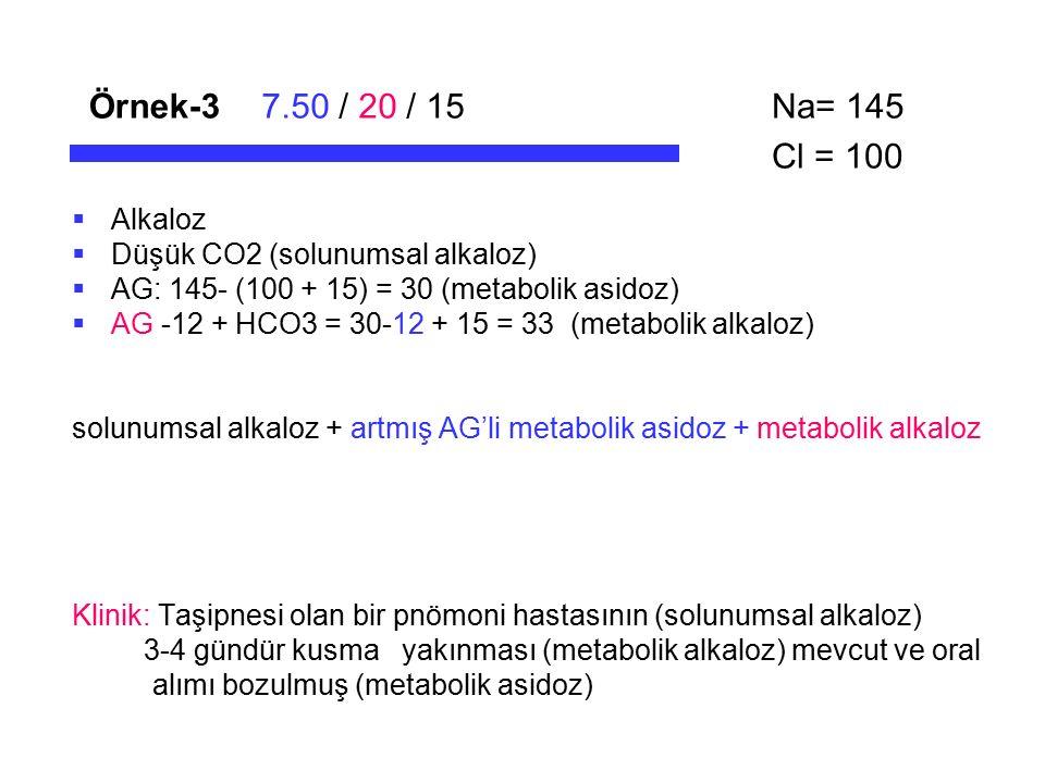 Örnek-37.50 / 20 / 15  Alkaloz  Düşük CO2 (solunumsal alkaloz)  AG: 145- (100 + 15) = 30 (metabolik asidoz)  AG -12 + HCO3 = 30-12 + 15 = 33 (meta