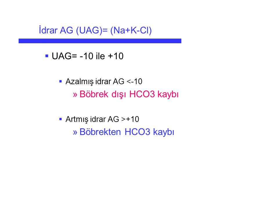  UAG= -10 ile +10  Azalmış idrar AG <-10 »Böbrek dışı HCO3 kaybı  Artmış idrar AG >+10 »Böbrekten HCO3 kaybı İdrar AG (UAG)= (Na+K-Cl)
