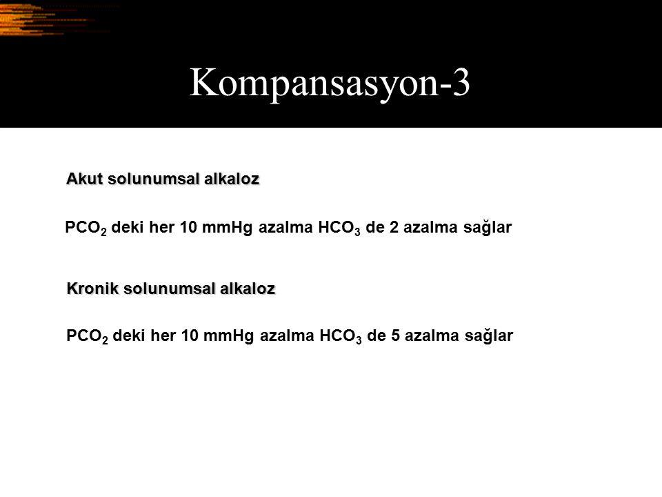 Akut solunumsal alkaloz PCO 2 deki her 10 mmHg azalma HCO 3 de 2 azalma sağlar Kronik solunumsal alkaloz PCO 2 deki her 10 mmHg azalma HCO 3 de 5 azal