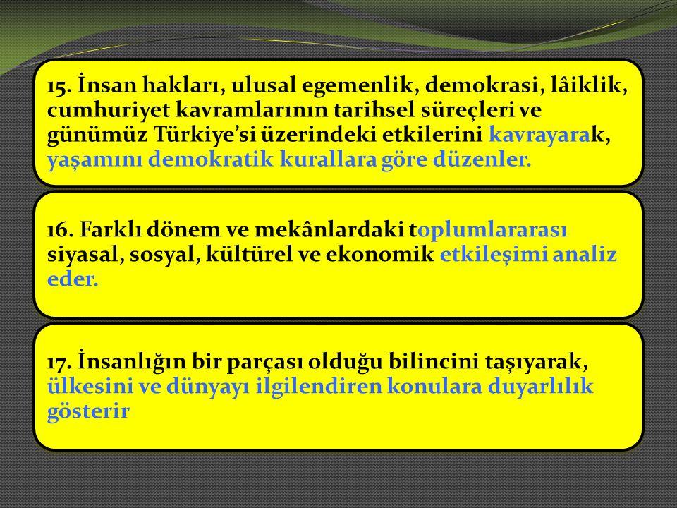 15. İnsan hakları, ulusal egemenlik, demokrasi, lâiklik, cumhuriyet kavramlarının tarihsel süreçleri ve günümüz Türkiye'si üzerindeki etkilerini kavra
