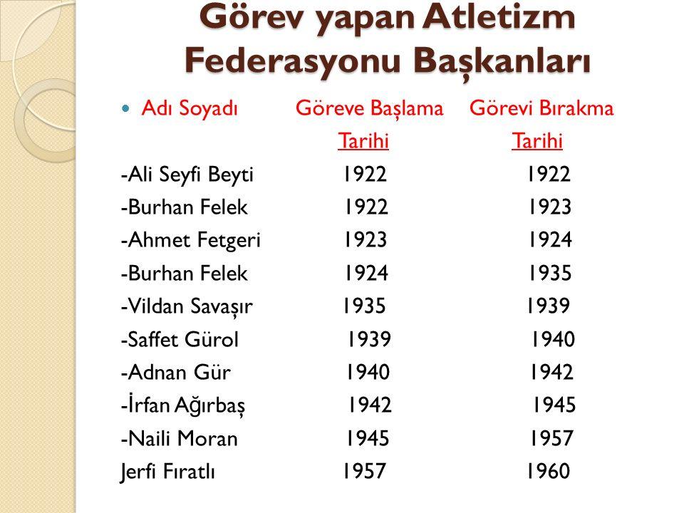 Görev yapan Atletizm Federasyonu Başkanları Adı Soyadı Göreve Başlama Görevi Bırakma Tarihi Tarihi -Ali Seyfi Beyti 1922 1922 -Burhan Felek 1922 1923