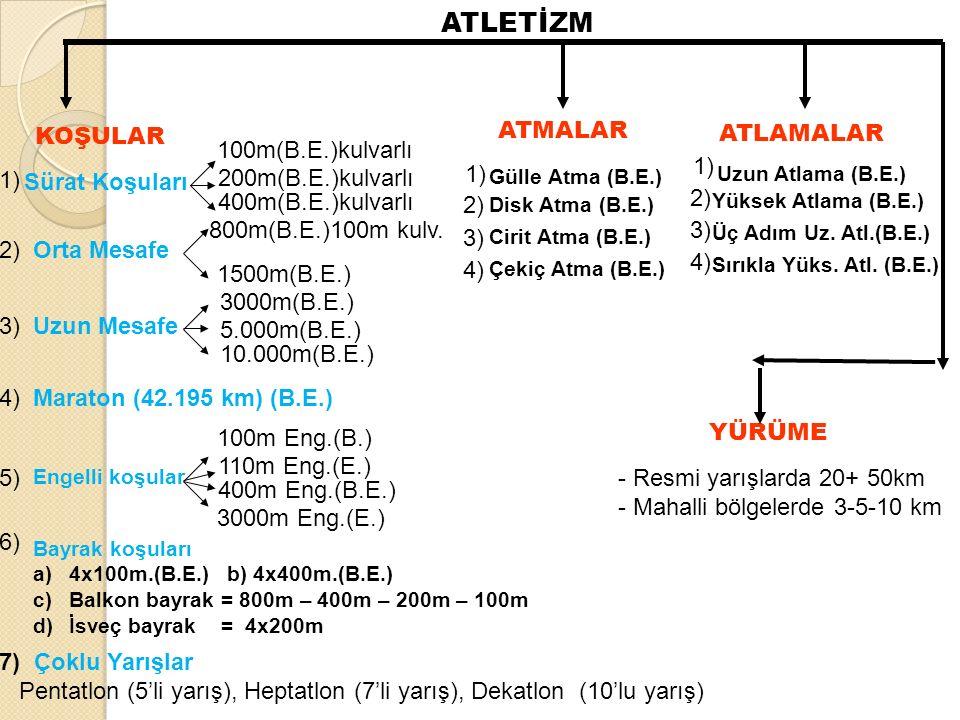 ATLETİZM KOŞULAR ATMALAR ATLAMALAR YÜRÜME 1) 2) Sürat Koşuları 100m(B.E.)kulvarlı 200m(B.E.)kulvarlı 400m(B.E.)kulvarlı Orta Mesafe 800m(B.E.)100m kul
