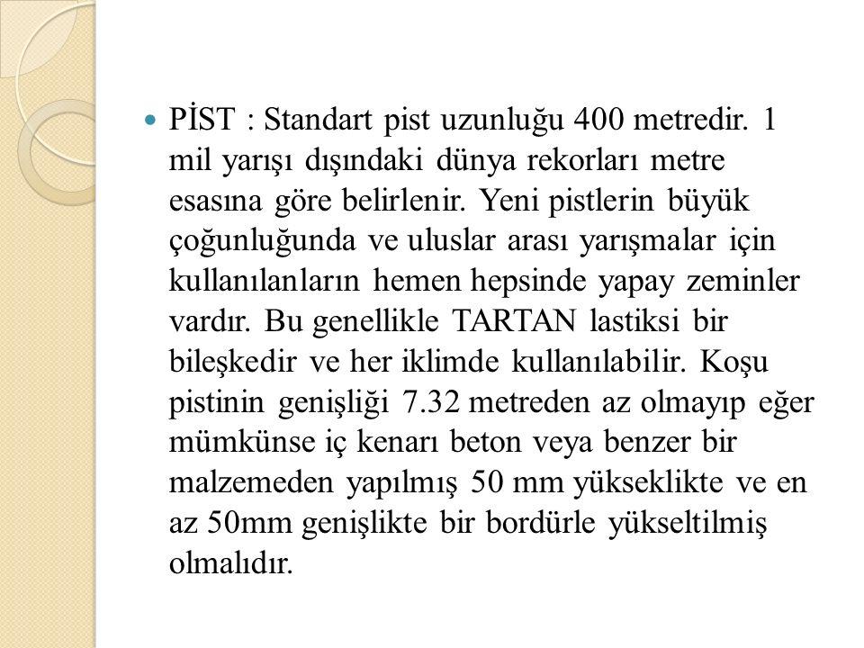PİST : Standart pist uzunluğu 400 metredir. 1 mil yarışı dışındaki dünya rekorları metre esasına göre belirlenir. Yeni pistlerin büyük çoğunluğunda ve